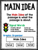 Main Idea Reading Skills Reference Poster / Desk Helper