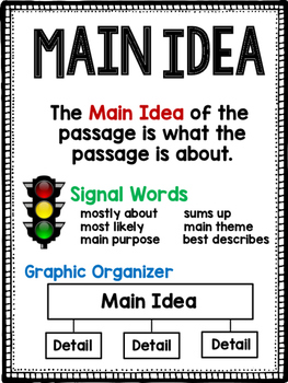 Main Idea Reading Skills Reference Poster / Desk Helper