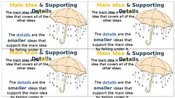 Main Idea Reference Cards