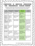 "Main Idea: Rubric for Creating a ""Movie Poster"" for Any Book!"