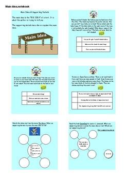 Main Idea SMART NOTEBOOK Activities