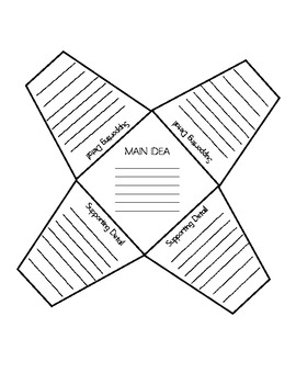 Main Idea Sort with Main Idea Table