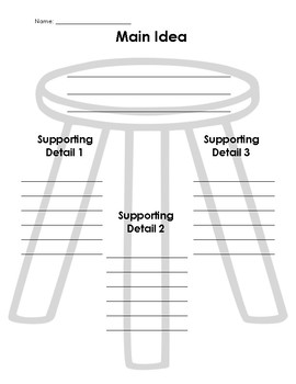 Main Idea Graphic Organizer Stool