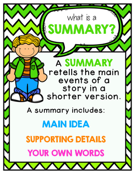 Main Idea & Summary Anchor Charts Posters