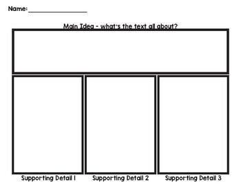 Main Idea & Summary Organizers