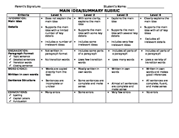 Main Idea/Summary Rubric
