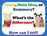 Main Idea, Summary, and Topic Reading Posters