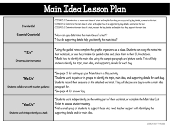 Main Idea & Supporting Details Activity
