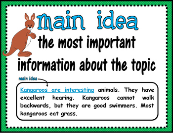 topic main idea supporting details