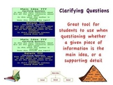 Main Idea & Supporting Details: Clarifying Question Cards
