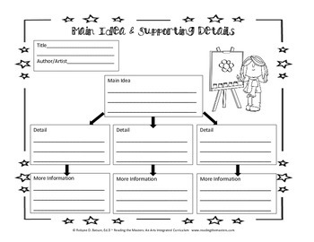Main Idea & Supporting Details Graphic Organizer