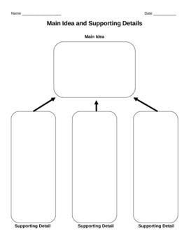 Main Idea-Supporting Details Graphic Organizer