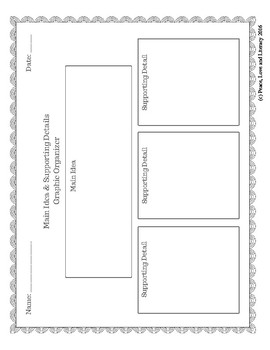 Main Idea & Supporting Details Graphic Organizers (Differentiated)