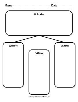 Main Idea & Details Organizers Pack