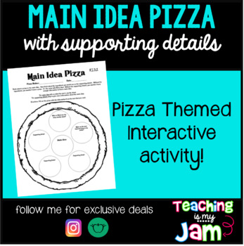 Main Idea & Supporting Details Pizza