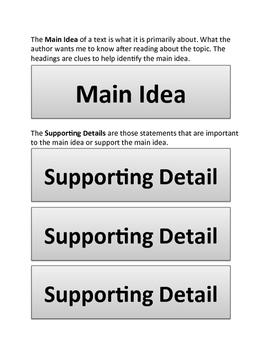 Main Idea & Supporting Details Sort with Charts in Nonfiction (Grades 5 - 9)