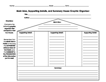 Main Idea, Supporting Details, and Summary Graphic Organizer