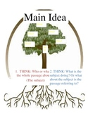 Main Idea Tree