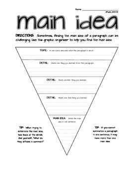 Main Idea Triangle Graphic Organizer