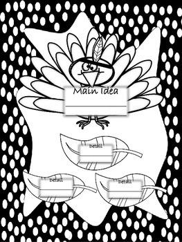 Main Idea Turkey