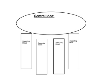Main Idea Unit with Passages, Games, Etc. for Middle School PDF