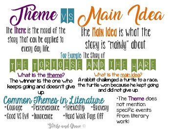 Main Idea VS Theme Anchor Chart