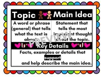 Topic Main Idea Anchor Chart