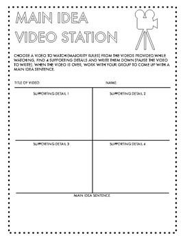 Main Idea Video Center