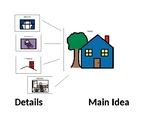 Main Idea Visual!