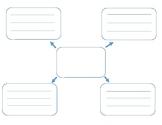 Main Idea Web