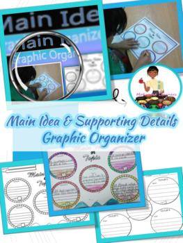 Main Idea Web: Graphic Organizer