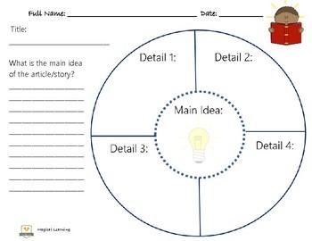 Main Idea Wheel