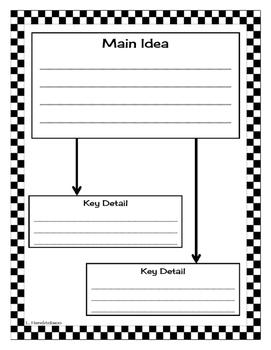 Main Idea Worksheet