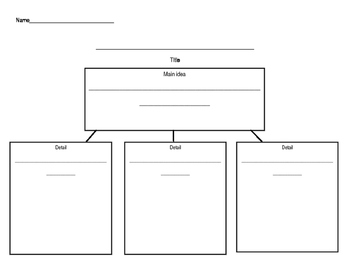 Main Idea and Detail Graphic organizer