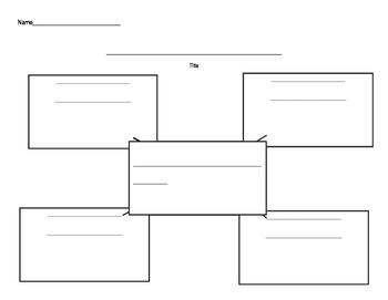 Main Idea and Detail Web