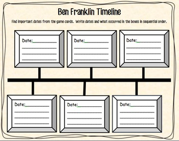 Ben Franklin: Main Idea and Details Activity and Game Packet   (CCSS Aligned)