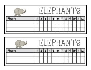 Main Idea and Details: ELEPHANTS