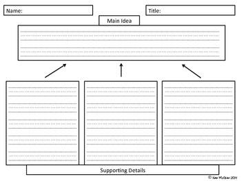 Main Idea and Details Graphic Organizer CCSS Aligned