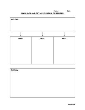 Main Idea and Details Graphic Organizer (Editable in Google Docs)