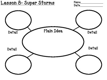 Idea Diagram Graphic Organizer