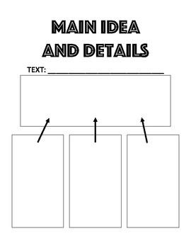 Main Idea and Details Mini Anchor Chart