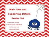 Main Idea and Details Mini Poster Set