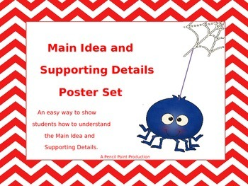 Main Idea and Details Mini Poster Set