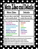 Main Idea and Details Poster/Mini-Anchor Chart