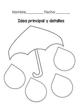 Main Idea and Details Sort Graphic Organizer and Poster-Spanish
