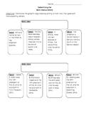 Main Idea and Details Unit