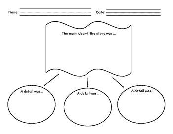 Main Idea and Details Web