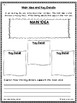 Main Idea and Key Details Graphic Organizers - RI.2 for 2n