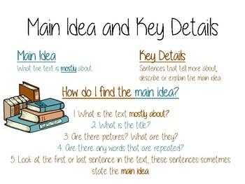 Main Idea and Key Details Anchor Chart