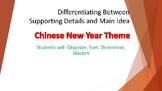 Main Idea and Key Details - Chinese New Year